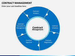 Contract management PPT slide 10