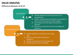 Value Analysis PPT Slide 29