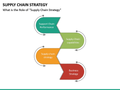 Supply Chain Strategy PPT Slide 26