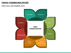 Crisis Communication PPT Slide 20