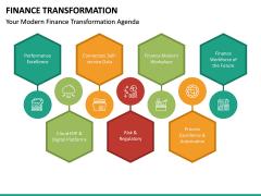 Finance Transformation PPT Slide 26