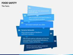 Food Safety PPT Slide 2