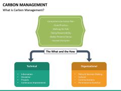 Carbon Management PPT Slide 13
