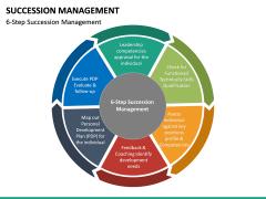 Succession Management PPT Slide 17
