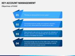 Key Account Management PPT Slide 11