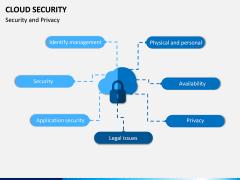 Cloud Security PPT Slide 9