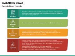 Cascading Goals PPT Slide 14