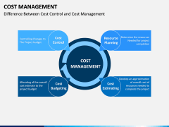 Cost Management PPT slide 17