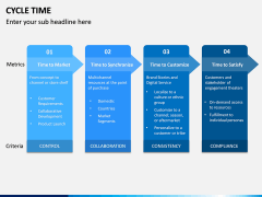 Cycle Time PPT Slide 11