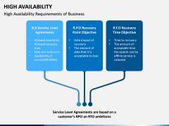 High Availability PPT Slide 1