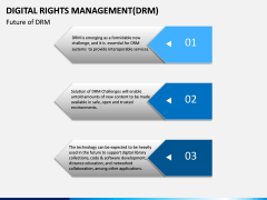 Digital Rights Management PPT Slide 11