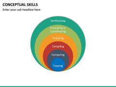 Conceptual Skills PPT Slide 19