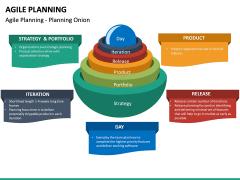 Agile Planning PPT Slide 19