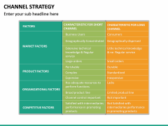 Channel Strategy PPT Slide 25