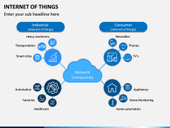 Internet of Things (IOT) PPT Slide 18