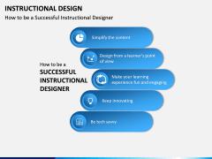 Instructional Design PPT Slide 7