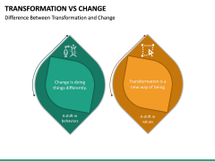 Transformation Vs Change PPT Slide 17