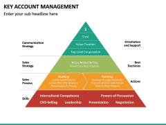 Key Account Management PPT Slide 47