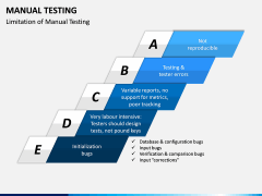 Manual Testing PPT Slide 6
