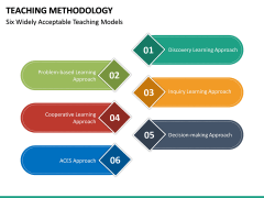 Teaching Methodogy PPT Slide 29