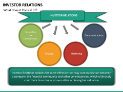 Investor Relations PPT Slide 20