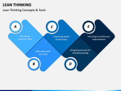 Lean Thinking PPT Slide 13