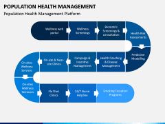 Population Health Management PPT Slide 8