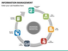 Information Management PPT Slide 18