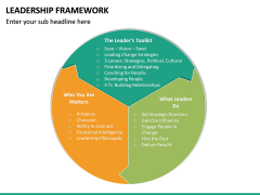 Leadership Framework PPT Slide 20