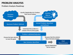 Problem Analysis PPT slide 5