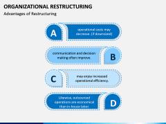 Organizational Restructuring PPT Slide 12
