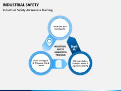 Industrial Safety PPT Slide 12