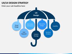 UX/UI Design Strategy PPT Slide 3