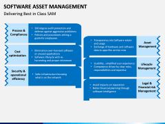 Software Asset Management PPT Slide 9
