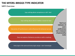 Myers Briggs Type Indicator PPT Slide 11