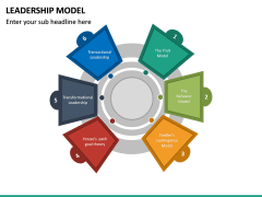 Leadership Model PPT Slide 21