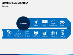 Commercial strategy PPT slide 2