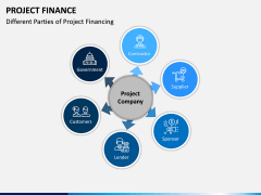 Project Finance PPT Slide 8