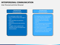 Interpersonal Communication PPT Slide 12