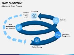 Team Alignment PPT Slide 8