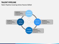 Talent Pipeline PPT Slide 8