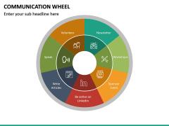 Communication Wheel PPT Slide 18