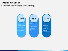 Talent Planning PPT Slide 10