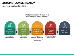 Customer Communication PPT Slide 26