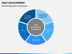Staff Development PPT Slide 8