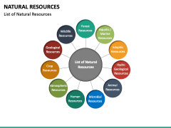 Natural Resources PPT Slide 18