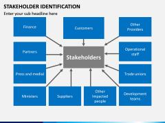 Stakeholder Identification PPT Slide 4