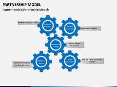 Partnership Model PPT Slide 12