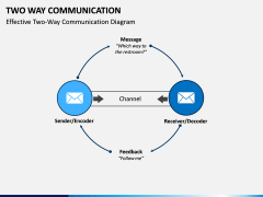 Two Way Communication PPT Slide 4