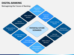 Digital Banking PPT Slide 7